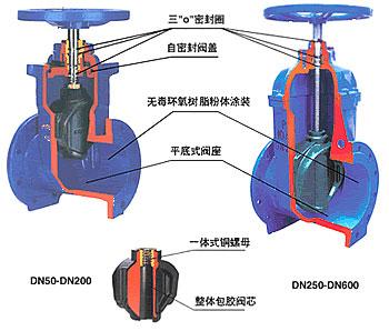 6 gb9113 公称通经:50~400mm    适用介质:水,油,气等   试验标准:gb